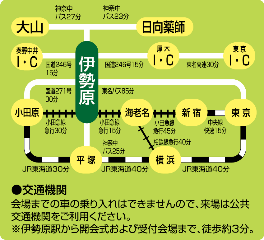 交通機関案内図